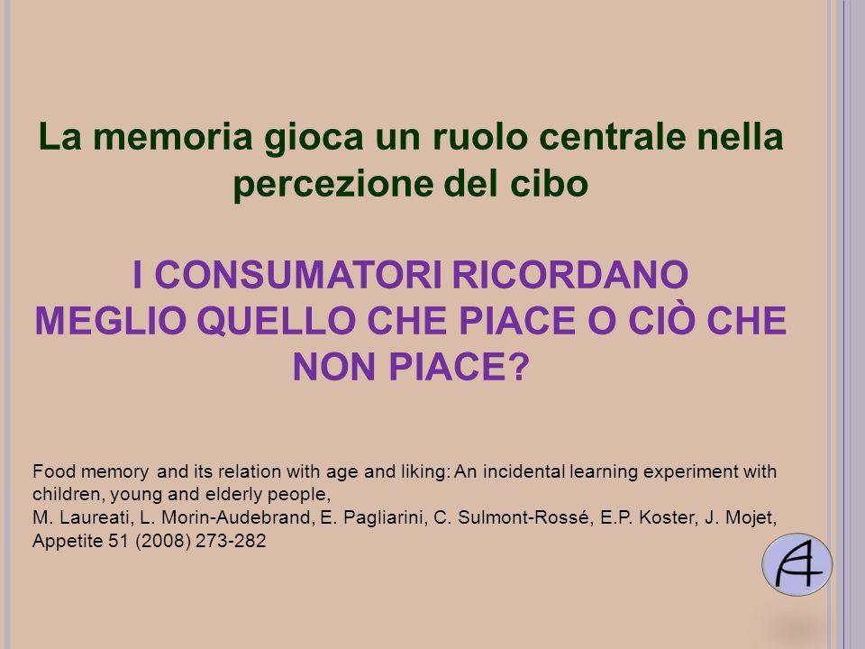 La memoria gioca un ruolo centrale nella percezione del cibo I CONSUMATORI RICORDANO MEGLIO QUELLO CHE PIACE O CIÒ CHE NON PIACE? Food memory and its