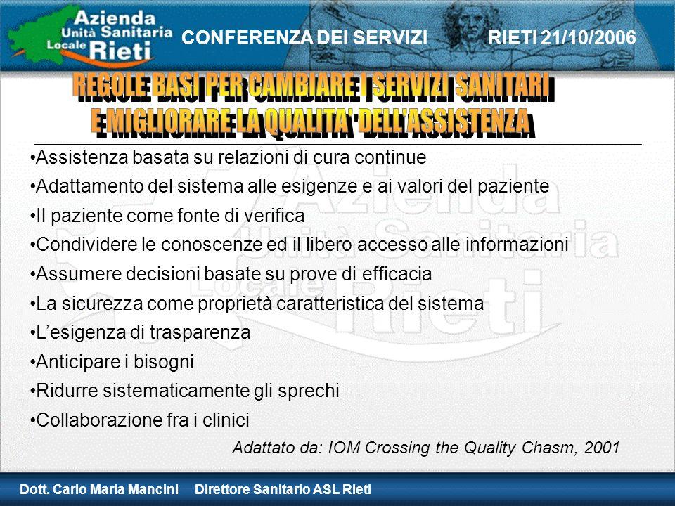Dott. Carlo Maria Mancini Direttore Sanitario ASL Rieti CONFERENZA DEI SERVIZI RIETI 21/10/2006 Assistenza basata su relazioni di cura continue Adatta