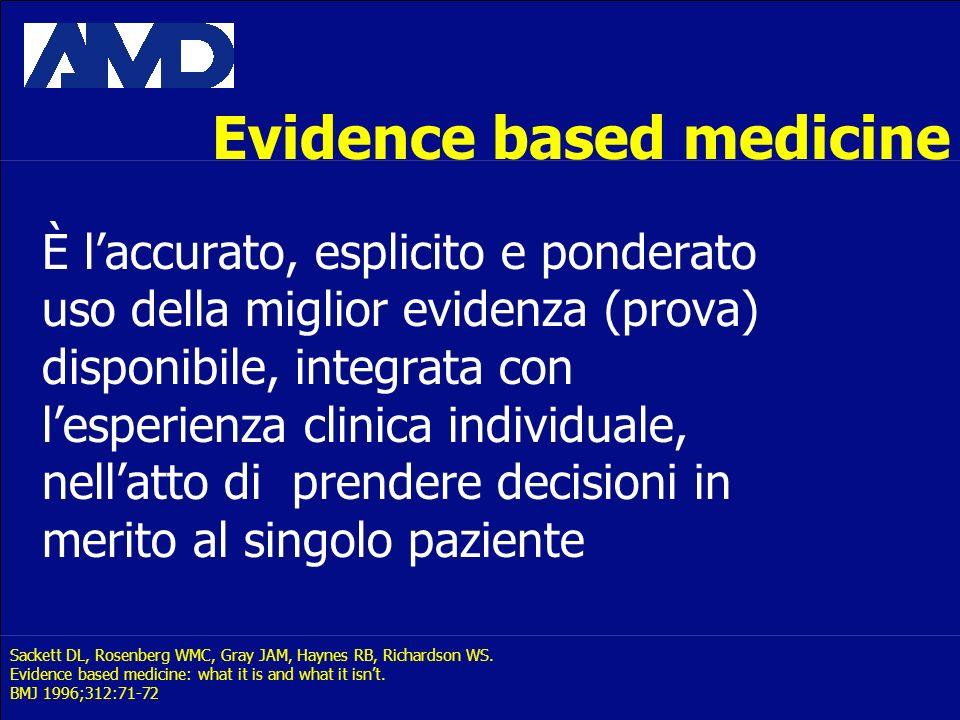 È laccurato, esplicito e ponderato uso della miglior evidenza (prova) disponibile, integrata con lesperienza clinica individuale, nellatto di prendere