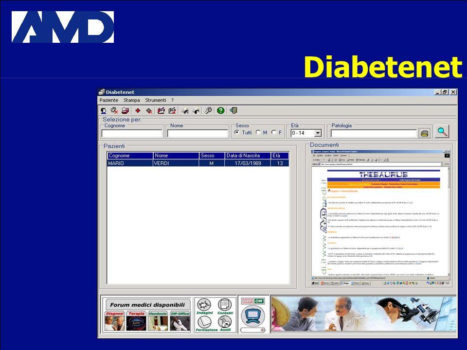 Diabetenet