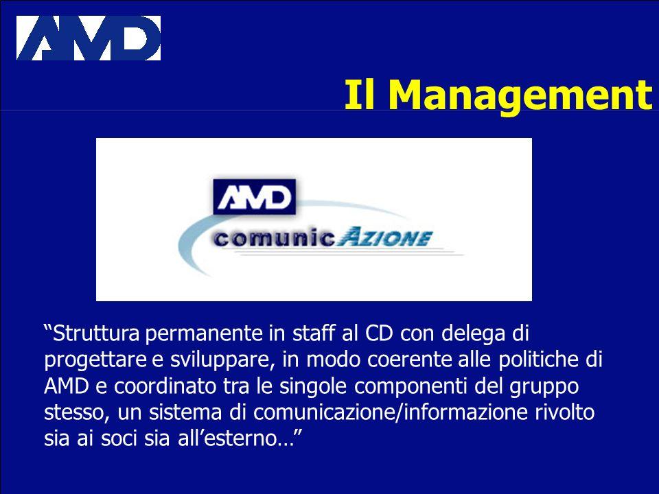 Struttura permanente in staff al CD con delega di progettare e sviluppare, in modo coerente alle politiche di AMD e coordinato tra le singole componenti del gruppo stesso, un sistema di comunicazione/informazione rivolto sia ai soci sia allesterno… Il Management