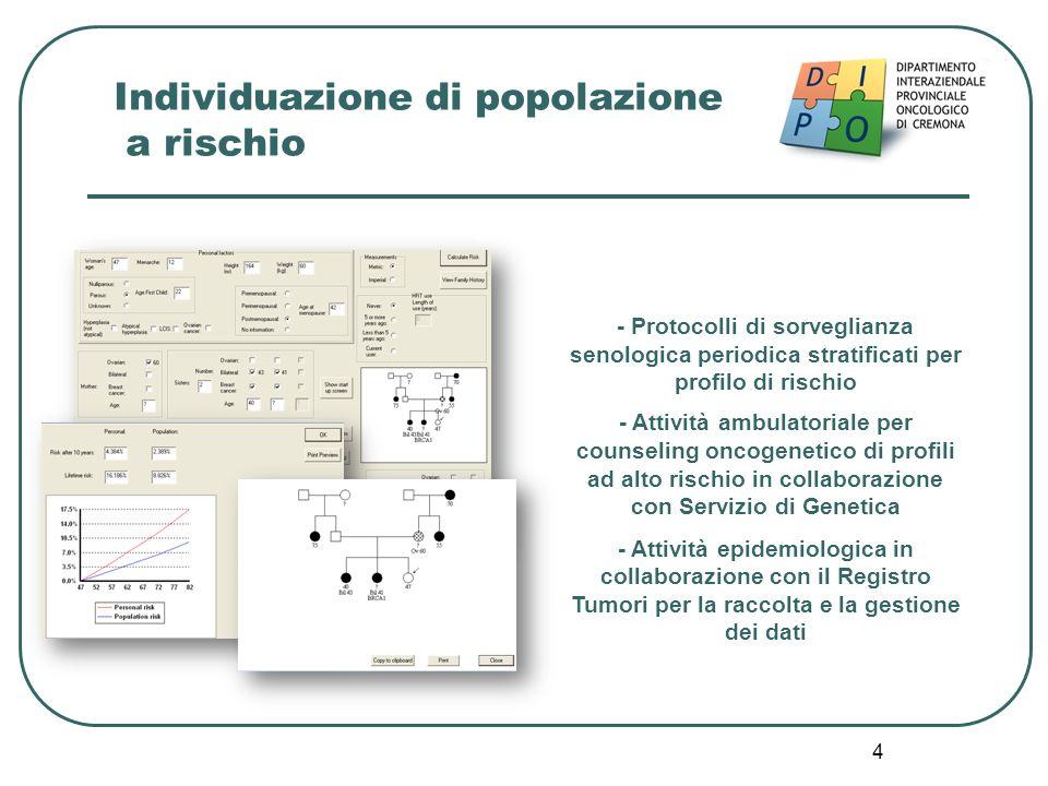 4 - Protocolli di sorveglianza senologica periodica stratificati per profilo di rischio - Attività ambulatoriale per counseling oncogenetico di profil