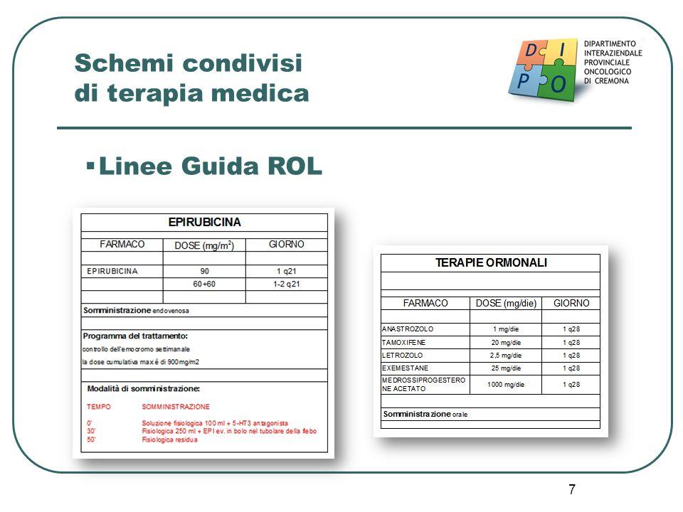 7 Schemi condivisi di terapia medica Linee Guida ROL
