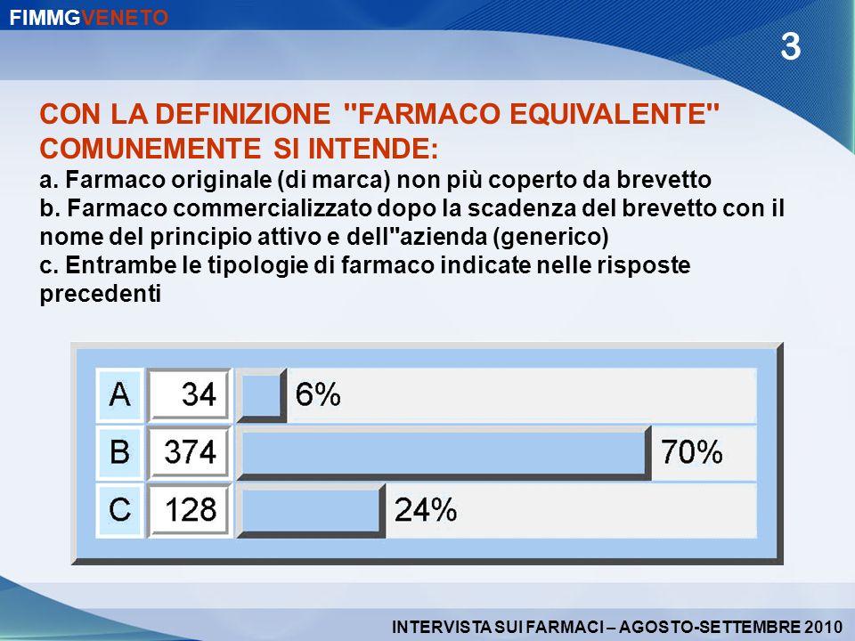 CON LA DEFINIZIONE ''FARMACO EQUIVALENTE'' COMUNEMENTE SI INTENDE: a. Farmaco originale (di marca) non più coperto da brevetto b. Farmaco commercializ