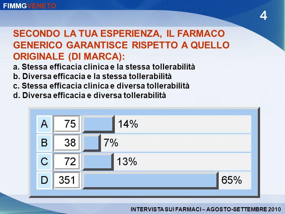 SECONDO LA TUA ESPERIENZA, IL FARMACO GENERICO GARANTISCE RISPETTO A QUELLO ORIGINALE (DI MARCA): a.