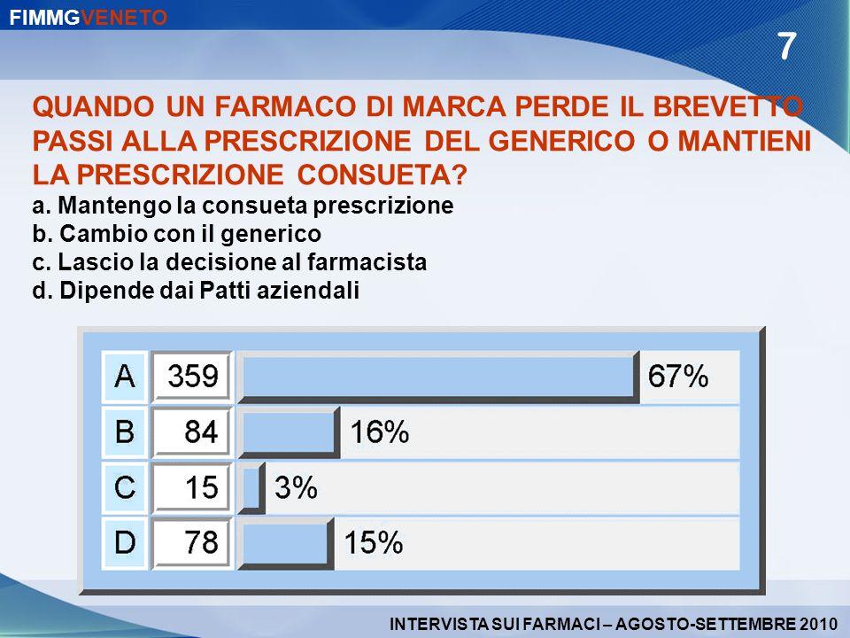 QUANDO UN FARMACO DI MARCA PERDE IL BREVETTO PASSI ALLA PRESCRIZIONE DEL GENERICO O MANTIENI LA PRESCRIZIONE CONSUETA? a. Mantengo la consueta prescri