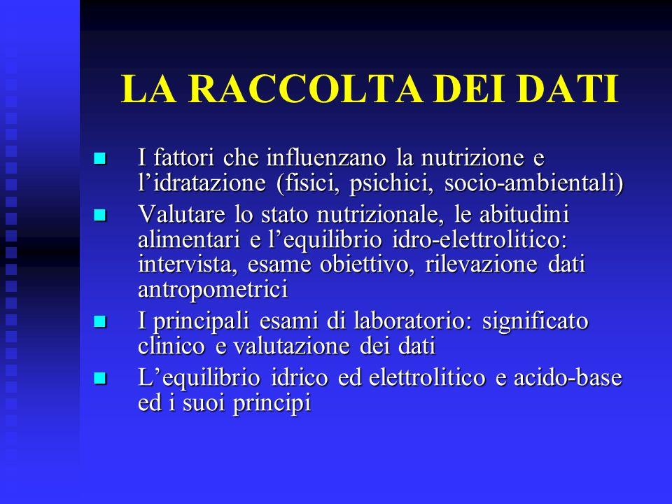 LA RACCOLTA DEI DATI I fattori che influenzano la nutrizione e lidratazione (fisici, psichici, socio-ambientali) I fattori che influenzano la nutrizio