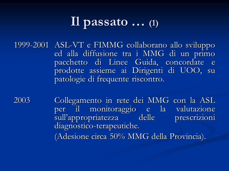 Il passato … (1) 1999-2001ASL-VT e FIMMG collaborano allo sviluppo ed alla diffusione tra i MMG di un primo pacchetto di Linee Guida, concordate e pro