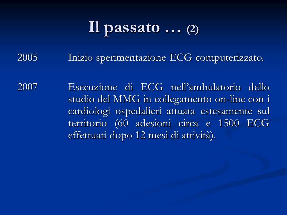Il passato … (2) 2005Inizio sperimentazione ECG computerizzato. 2007Esecuzione di ECG nellambulatorio dello studio del MMG in collegamento on-line con