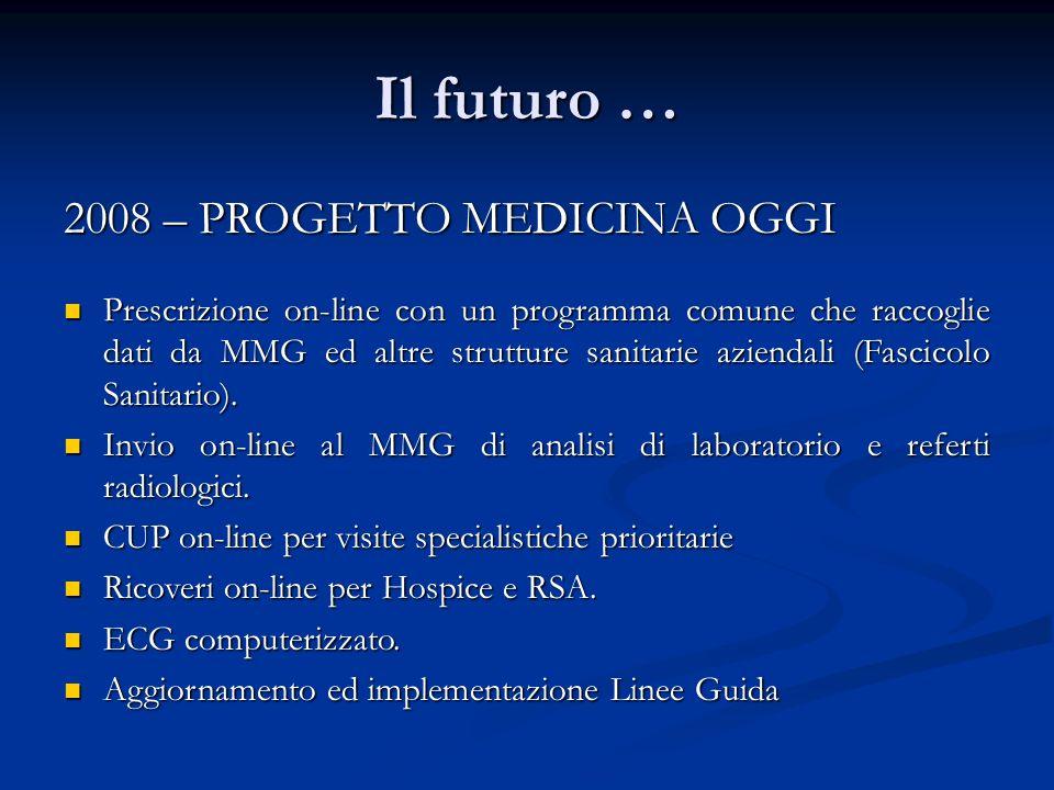 Il futuro … 2008 – PROGETTO MEDICINA OGGI Prescrizione on-line con un programma comune che raccoglie dati da MMG ed altre strutture sanitarie aziendal