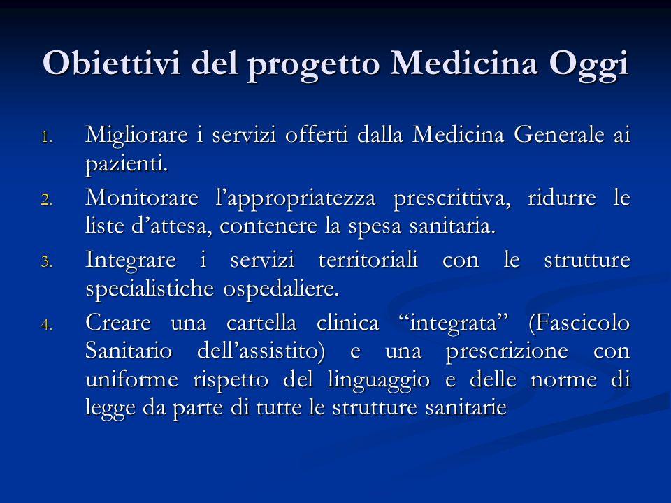Obiettivi del progetto Medicina Oggi 1. Migliorare i servizi offerti dalla Medicina Generale ai pazienti. 2. Monitorare lappropriatezza prescrittiva,