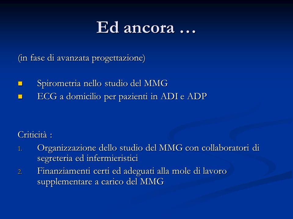 Ed ancora … (in fase di avanzata progettazione) Spirometria nello studio del MMG Spirometria nello studio del MMG ECG a domicilio per pazienti in ADI