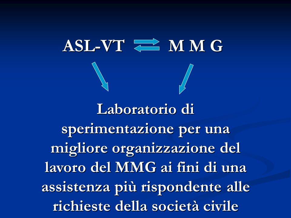 ASL-VT M M G Laboratorio di sperimentazione per una migliore organizzazione del lavoro del MMG ai fini di una assistenza più rispondente alle richiest