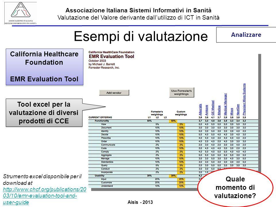 Aisis - 2013 Associazione Italiana Sistemi Informativi in Sanità Valutazione del Valore derivante dallutilizzo di ICT in Sanità Esempi di valutazione Quale momento di valutazione.