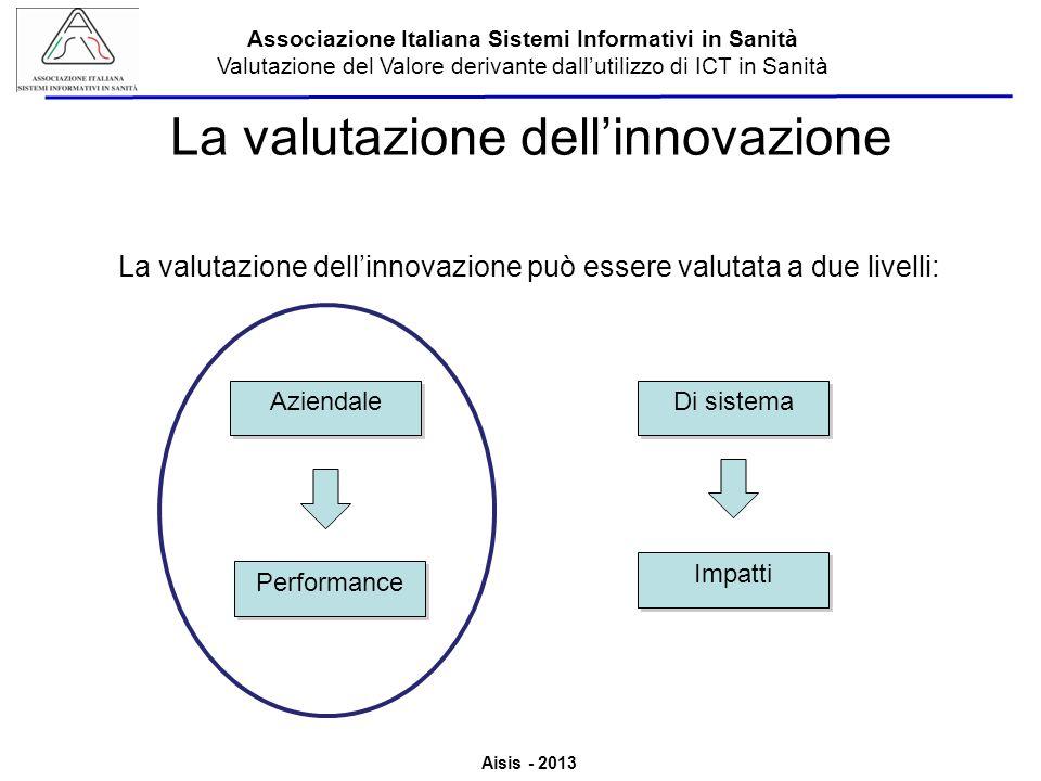 Aisis - 2013 Associazione Italiana Sistemi Informativi in Sanità Valutazione del Valore derivante dallutilizzo di ICT in Sanità La valutazione dellinnovazione La valutazione dellinnovazione può essere valutata a due livelli: Aziendale Di sistema Performance Impatti