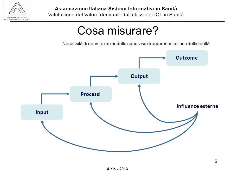 Aisis - 2013 Associazione Italiana Sistemi Informativi in Sanità Valutazione del Valore derivante dallutilizzo di ICT in Sanità Cosa misurare.