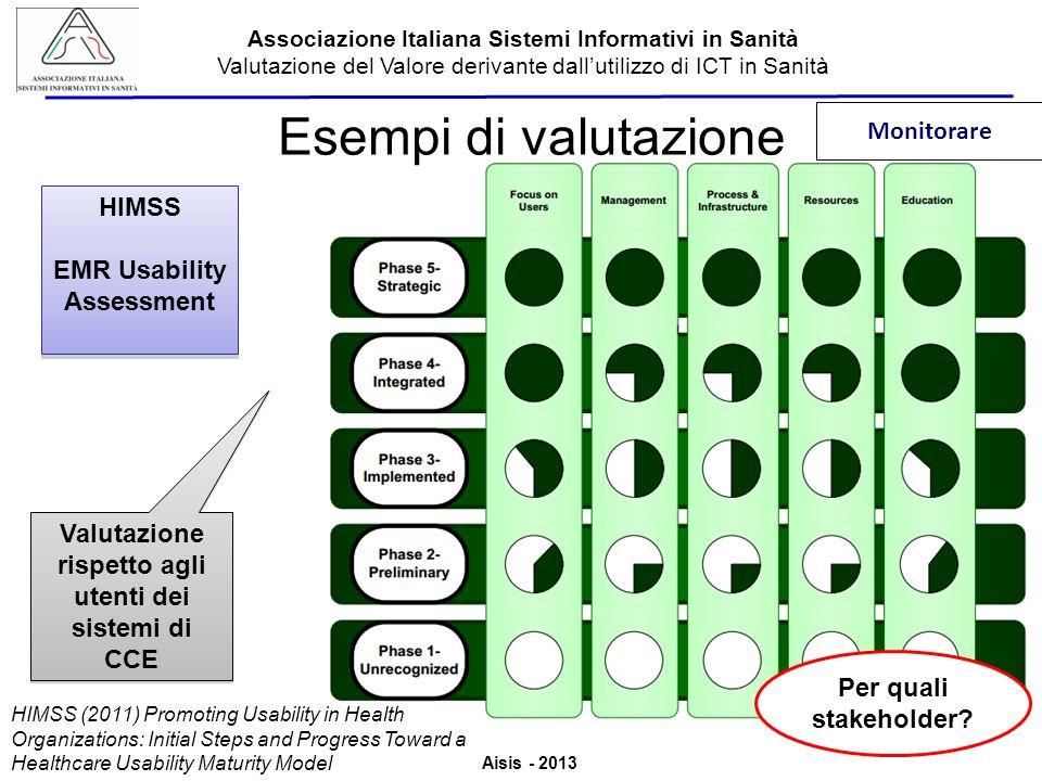 Aisis - 2013 Associazione Italiana Sistemi Informativi in Sanità Valutazione del Valore derivante dallutilizzo di ICT in Sanità Esempi di valutazione HIMSS EMR Usability Assessment HIMSS EMR Usability Assessment Per quali stakeholder.