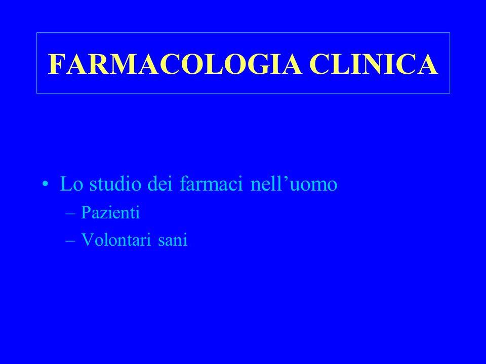 FARMACOLOGIA CLINICA Lo studio dei farmaci nelluomo –Pazienti –Volontari sani