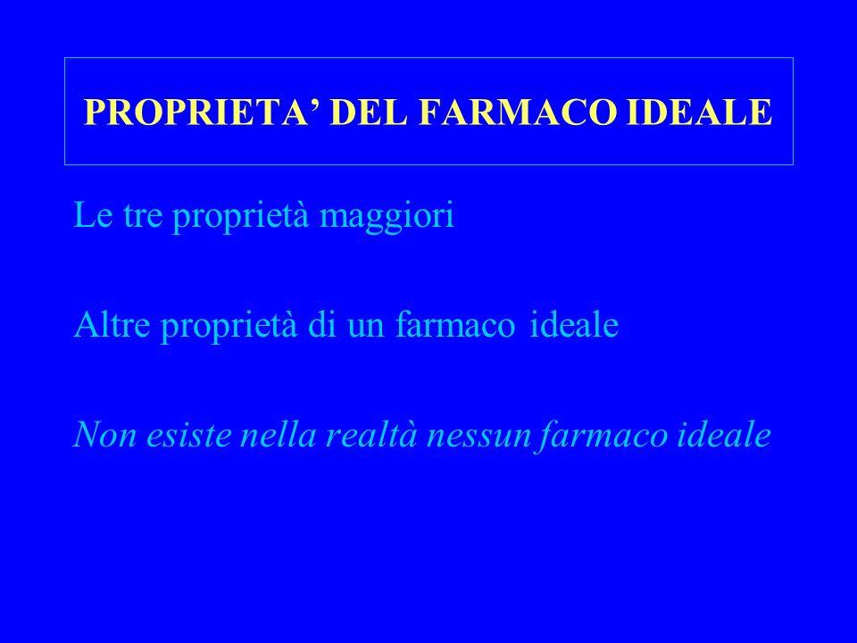 PROPRIETA DEL FARMACO IDEALE Le tre proprietà maggiori Altre proprietà di un farmaco ideale Non esiste nella realtà nessun farmaco ideale