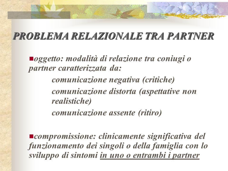 PROBLEMA RELAZIONALE TRA PARTNER oggetto: modalità di relazione tra coniugi o partner caratterizzata da: comunicazione negativa (critiche) comunicazio