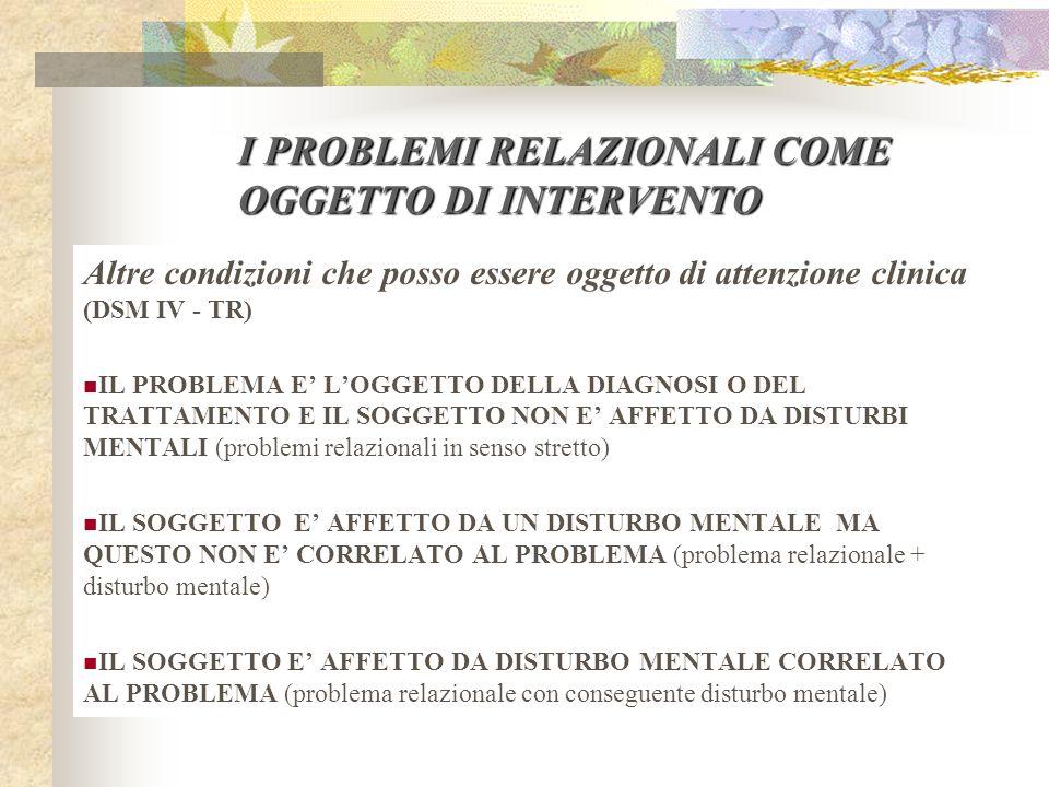 I PROBLEMI RELAZIONALI COME OGGETTO DI INTERVENTO FATTORI PSICOLOGICI CHE INFLUENZANO UNA CONDIZIONE MEDICA DISTURBO MENTALE CHE INFLUENZA UNA CONDIZIONE MEDICA DISTURBO MENTALE CHE INFLUENZA UNA CONDIZIONE MEDICA TRATTI DI PERSONALITA O STILI DI ADATTAMENTO CHE INFLUENZANO UNA CONDIZIONE MEDICA TRATTI DI PERSONALITA O STILI DI ADATTAMENTO CHE INFLUENZANO UNA CONDIZIONE MEDICA PROBLEMI RELAZIONALI PROBLEMA RELAZIONALE CORRELATO AD UN DISTURBO MENTALE O AD UNA CONDIZIONE MEDICA GENERALE PROBLEMA RELAZIONALE CORRELATO AD UN DISTURBO MENTALE O AD UNA CONDIZIONE MEDICA GENERALE PROBLEMA RELAZIONALE GENITORE-BAMBINO PROBLEMA RELAZIONALE GENITORE-BAMBINO PROBLEMA RELAZIONALE TRA PARTNER PROBLEMA RELAZIONALE TRA PARTNER PROBLEMA RELAZIONALE TRA FRATELLI PROBLEMA RELAZIONALE TRA FRATELLI PROBLEMA RELAZIONALE NAS PROBLEMA RELAZIONALE NAS
