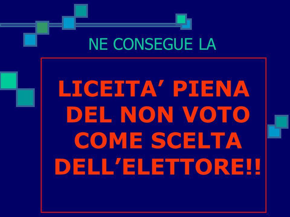 I PERCHÈ DEL NON VOTO: Sulla vita non si vota! Raggiungimento del quorum = vittoria dei SI Non è lo Stato a chiamare al voto (artt. 48 e 75 Cost.) Non