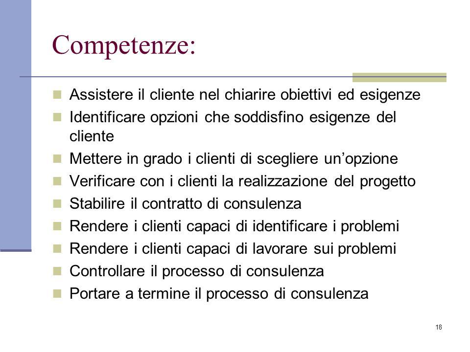 18 Competenze: Assistere il cliente nel chiarire obiettivi ed esigenze Identificare opzioni che soddisfino esigenze del cliente Mettere in grado i cli