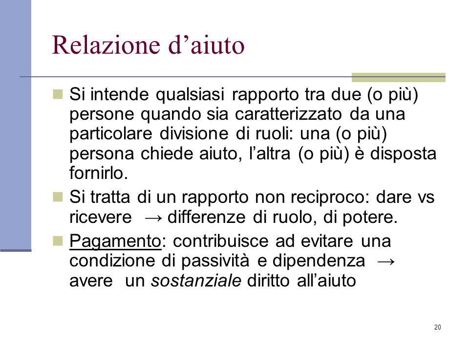 20 Relazione daiuto Si intende qualsiasi rapporto tra due (o più) persone quando sia caratterizzato da una particolare divisione di ruoli: una (o più)