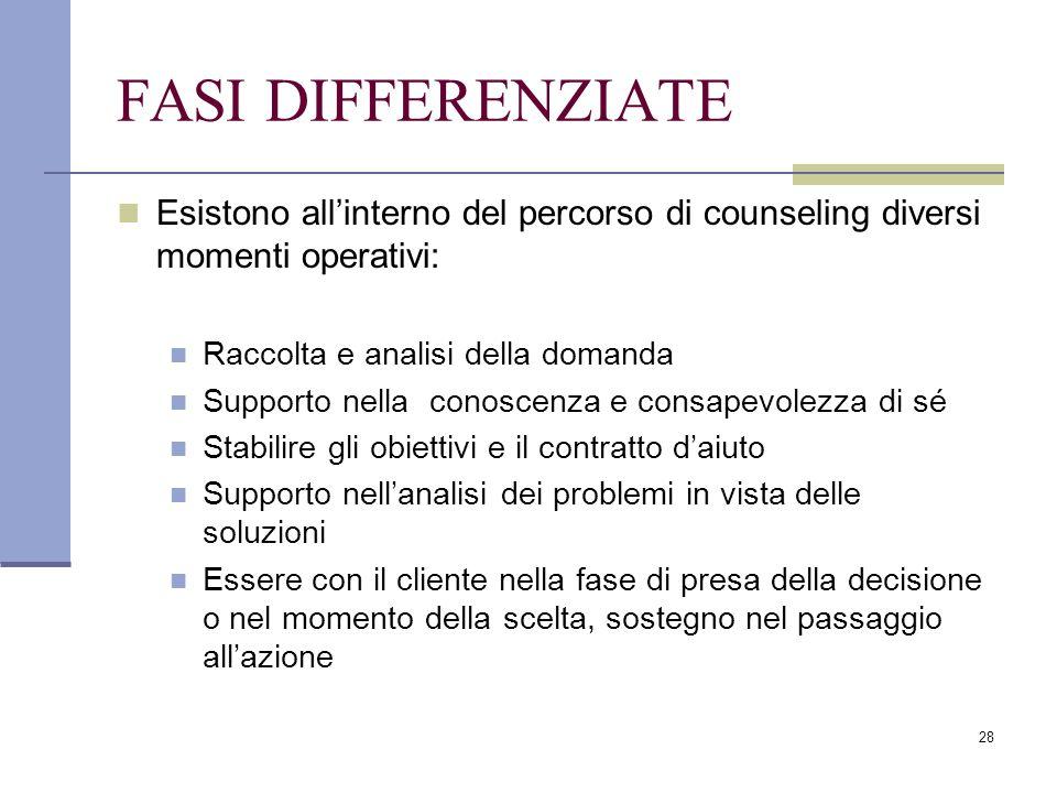 28 FASI DIFFERENZIATE Esistono allinterno del percorso di counseling diversi momenti operativi: Raccolta e analisi della domanda Supporto nella conosc