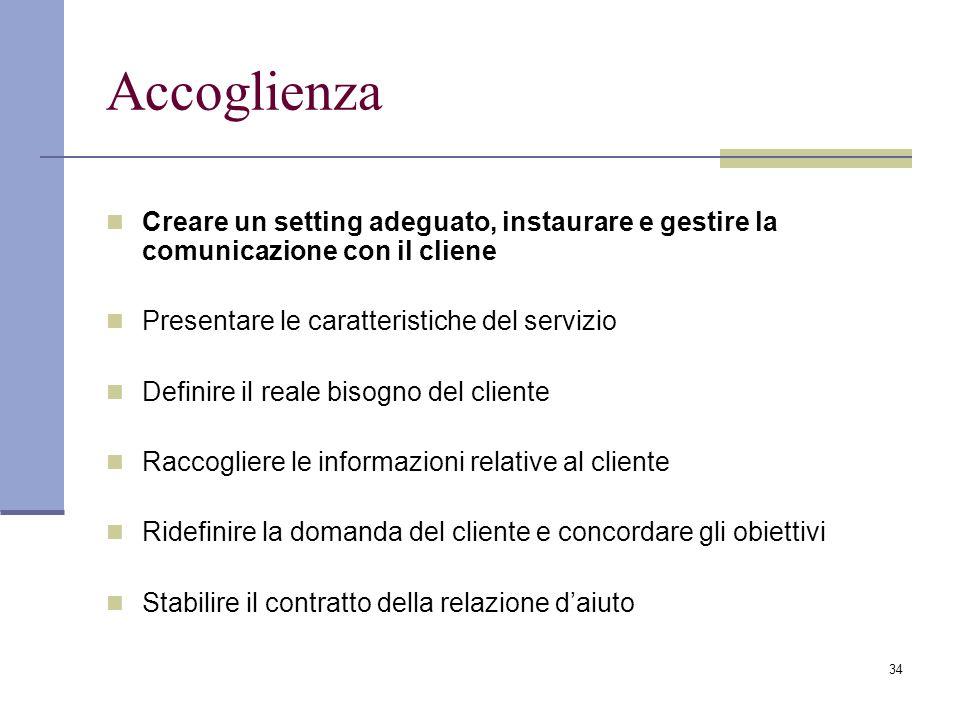 34 Accoglienza Creare un setting adeguato, instaurare e gestire la comunicazione con il cliene Presentare le caratteristiche del servizio Definire il