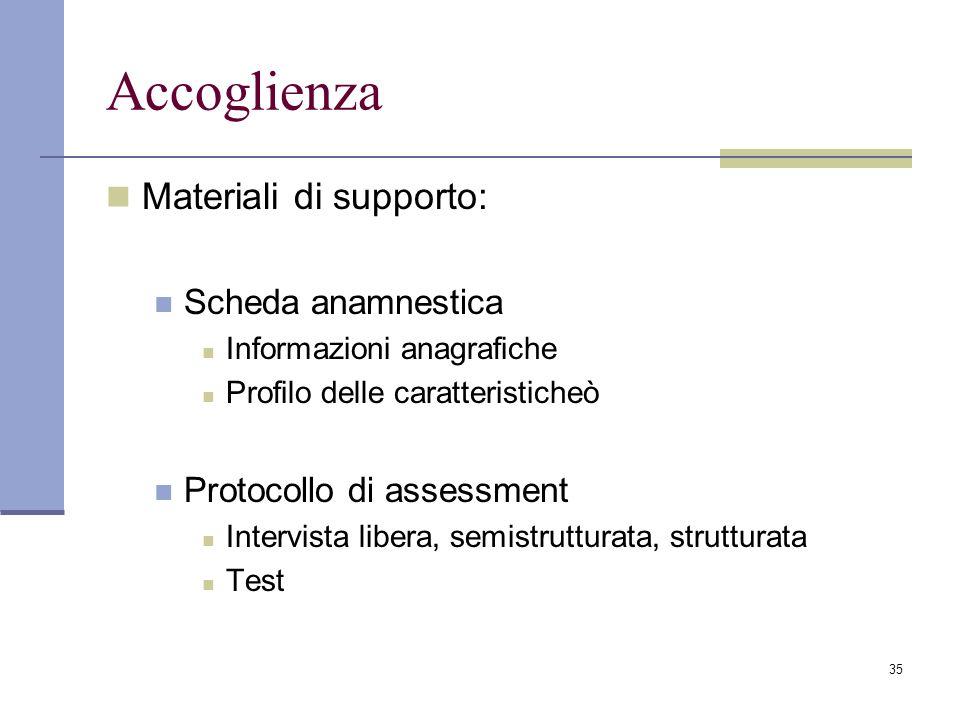 35 Accoglienza Materiali di supporto: Scheda anamnestica Informazioni anagrafiche Profilo delle caratteristicheò Protocollo di assessment Intervista l