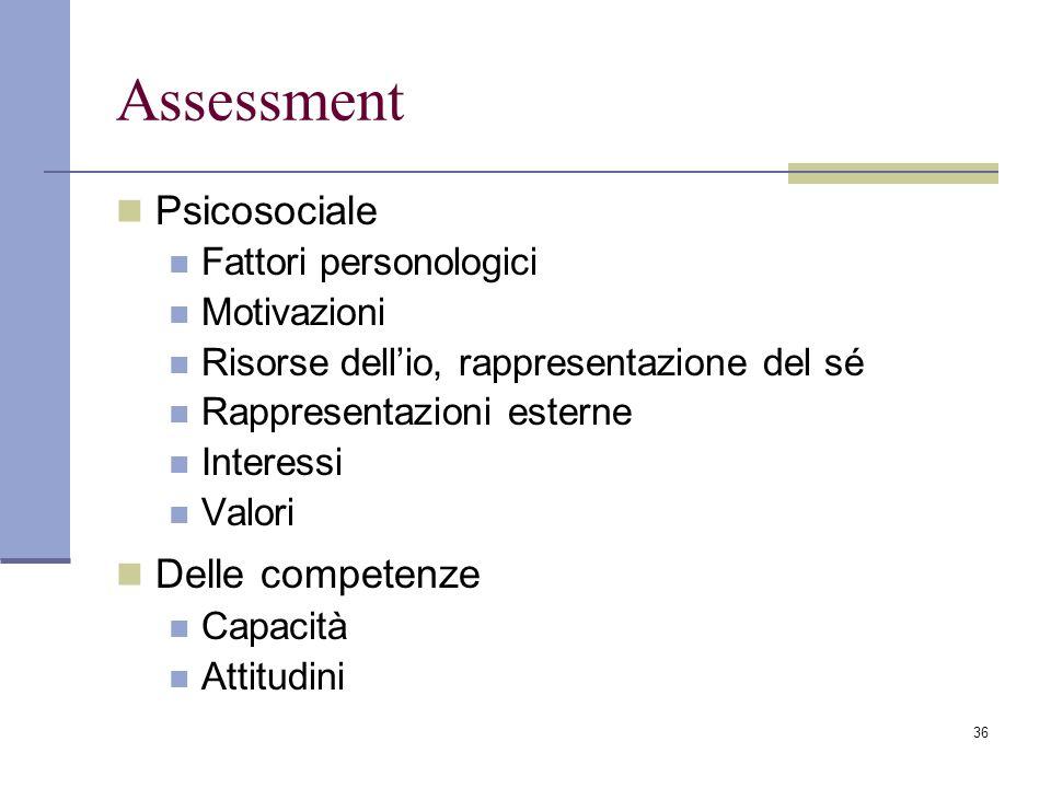 36 Assessment Psicosociale Fattori personologici Motivazioni Risorse dellio, rappresentazione del sé Rappresentazioni esterne Interessi Valori Delle c