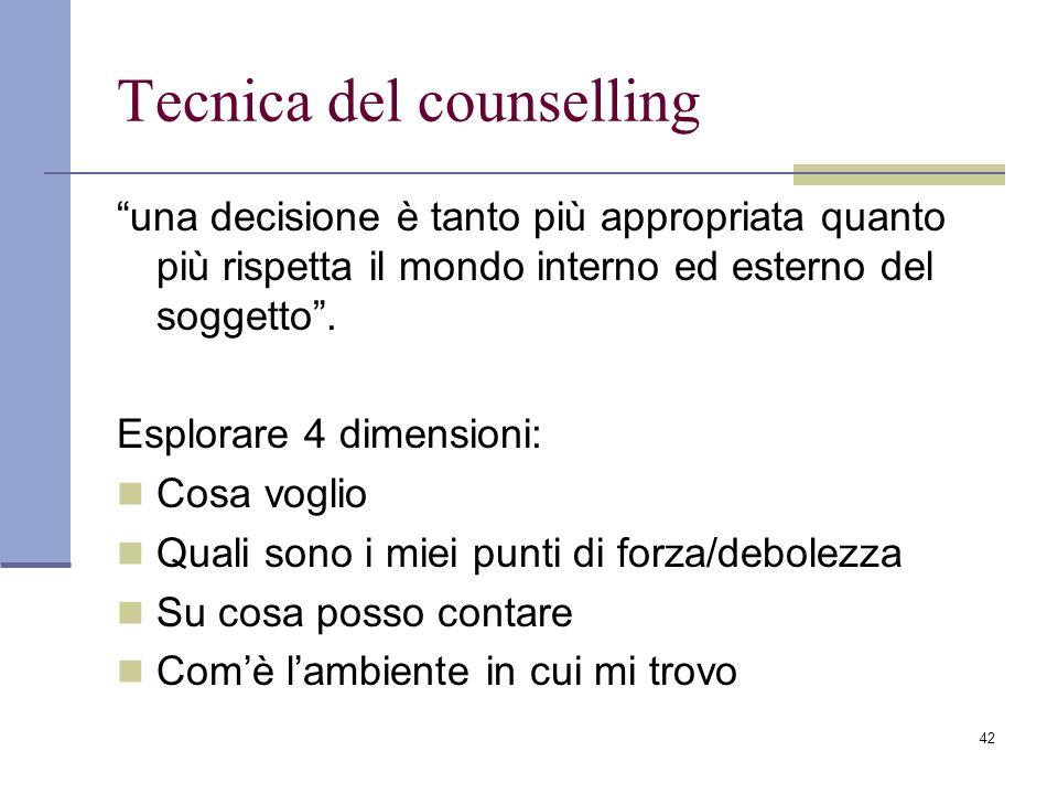 42 Tecnica del counselling una decisione è tanto più appropriata quanto più rispetta il mondo interno ed esterno del soggetto. Esplorare 4 dimensioni: