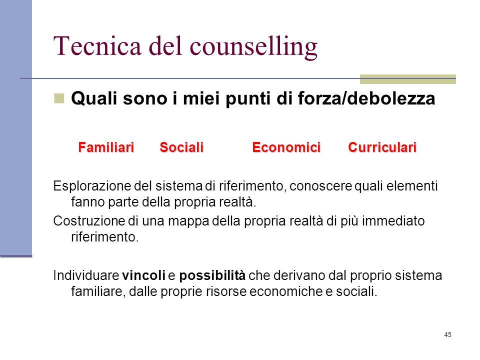 45 Tecnica del counselling Quali sono i miei punti di forza/debolezza Familiari SocialiEconomici Curriculari Esplorazione del sistema di riferimento,