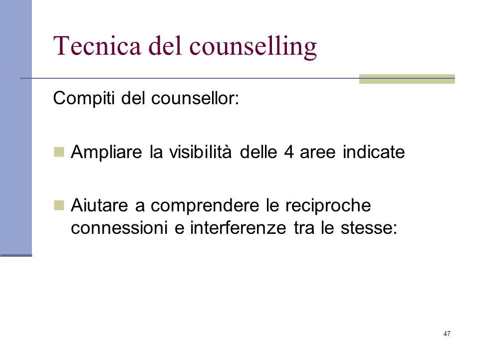 47 Tecnica del counselling Compiti del counsellor: Ampliare la visibilità delle 4 aree indicate Aiutare a comprendere le reciproche connessioni e inte