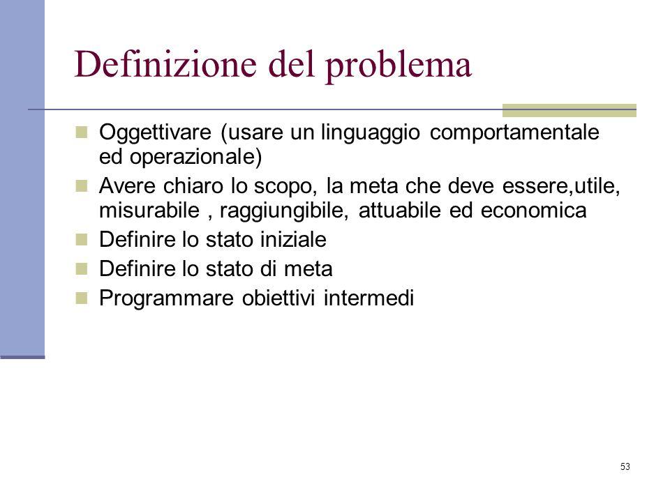 53 Definizione del problema Oggettivare (usare un linguaggio comportamentale ed operazionale) Avere chiaro lo scopo, la meta che deve essere,utile, mi