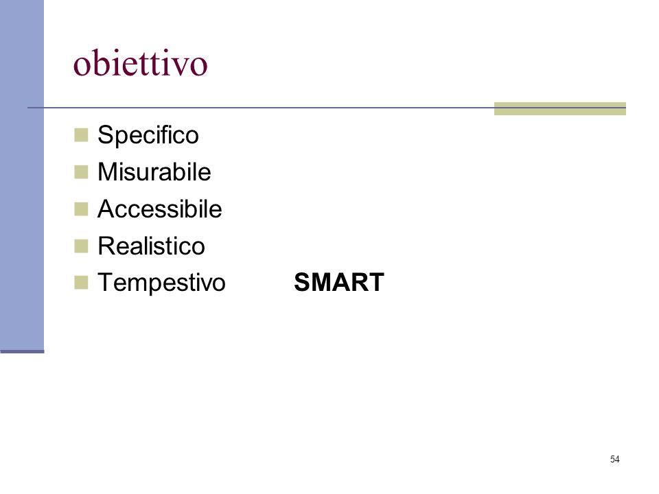 54 obiettivo Specifico Misurabile Accessibile Realistico Tempestivo SMART