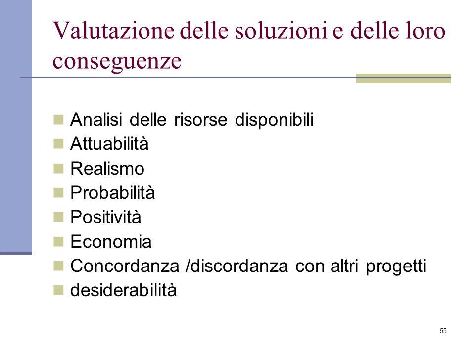 55 Valutazione delle soluzioni e delle loro conseguenze Analisi delle risorse disponibili Attuabilità Realismo Probabilità Positività Economia Concord