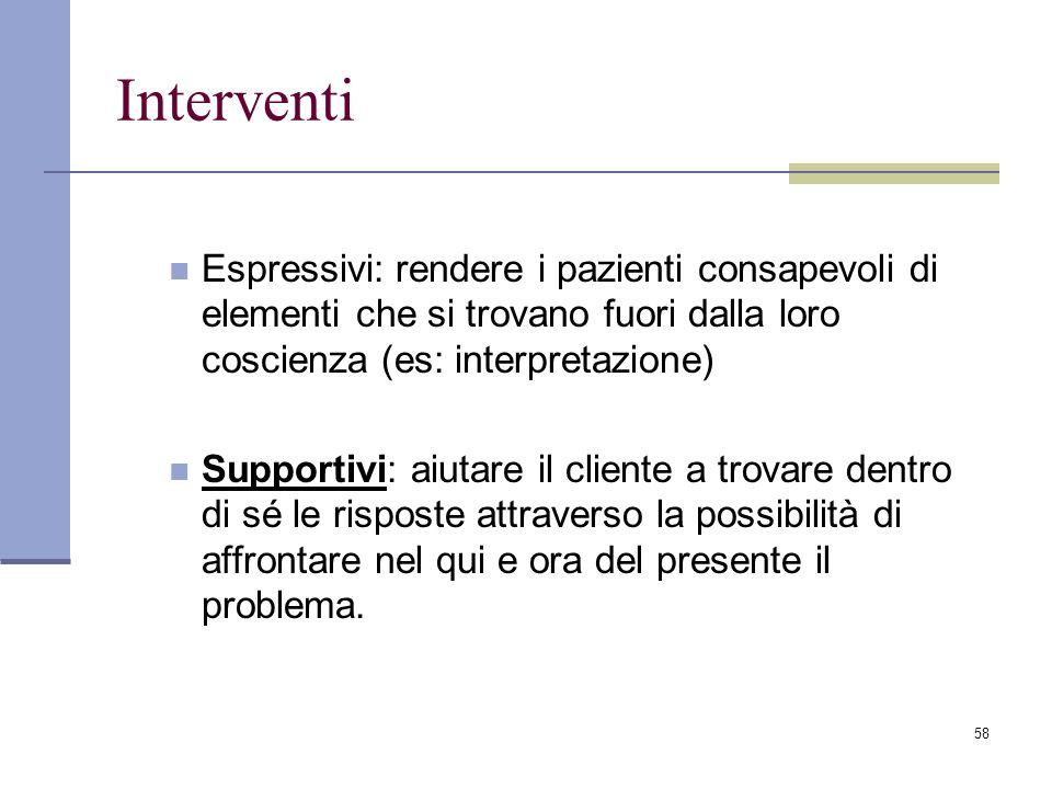 58 Interventi Espressivi: rendere i pazienti consapevoli di elementi che si trovano fuori dalla loro coscienza (es: interpretazione) Supportivi: aiuta