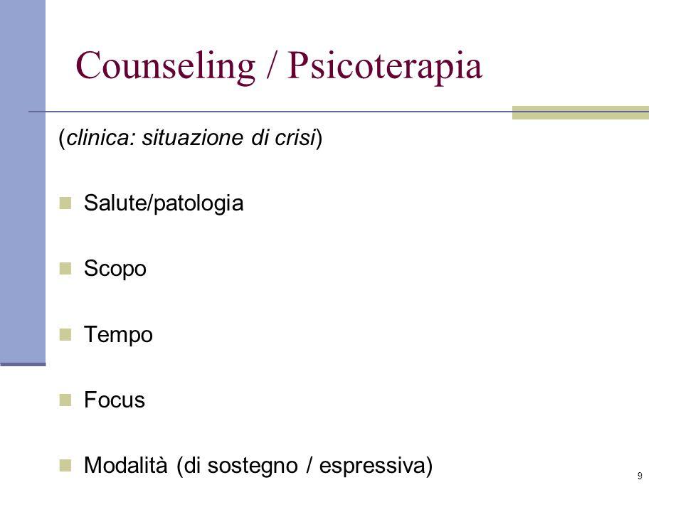 9 Counseling / Psicoterapia (clinica: situazione di crisi) Salute/patologia Scopo Tempo Focus Modalità (di sostegno / espressiva)