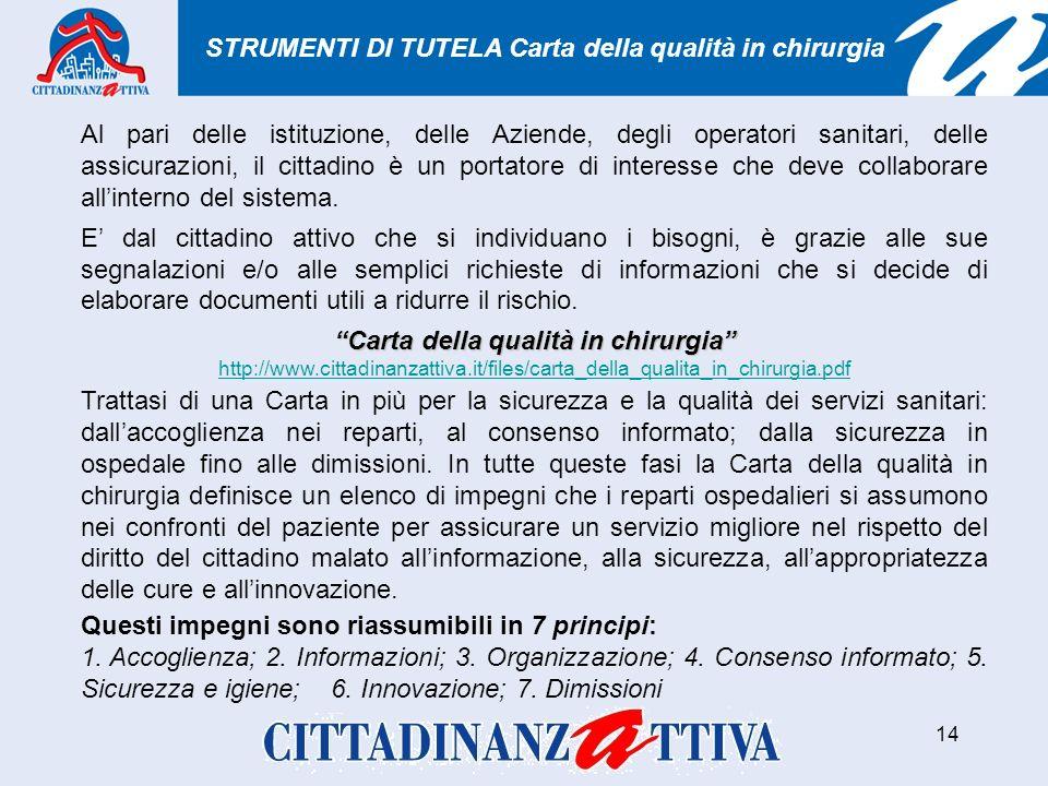 14 Al pari delle istituzione, delle Aziende, degli operatori sanitari, delle assicurazioni, il cittadino è un portatore di interesse che deve collaborare allinterno del sistema.