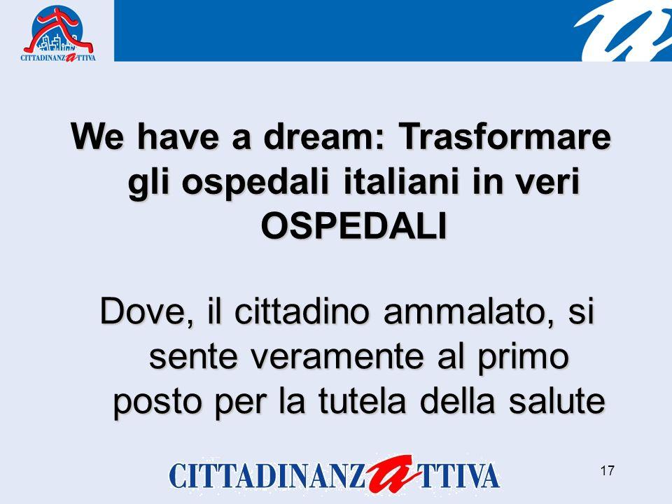17 We have a dream: Trasformare gli ospedali italiani in veri OSPEDALI Dove, il cittadino ammalato, si sente veramente al primo posto per la tutela della salute