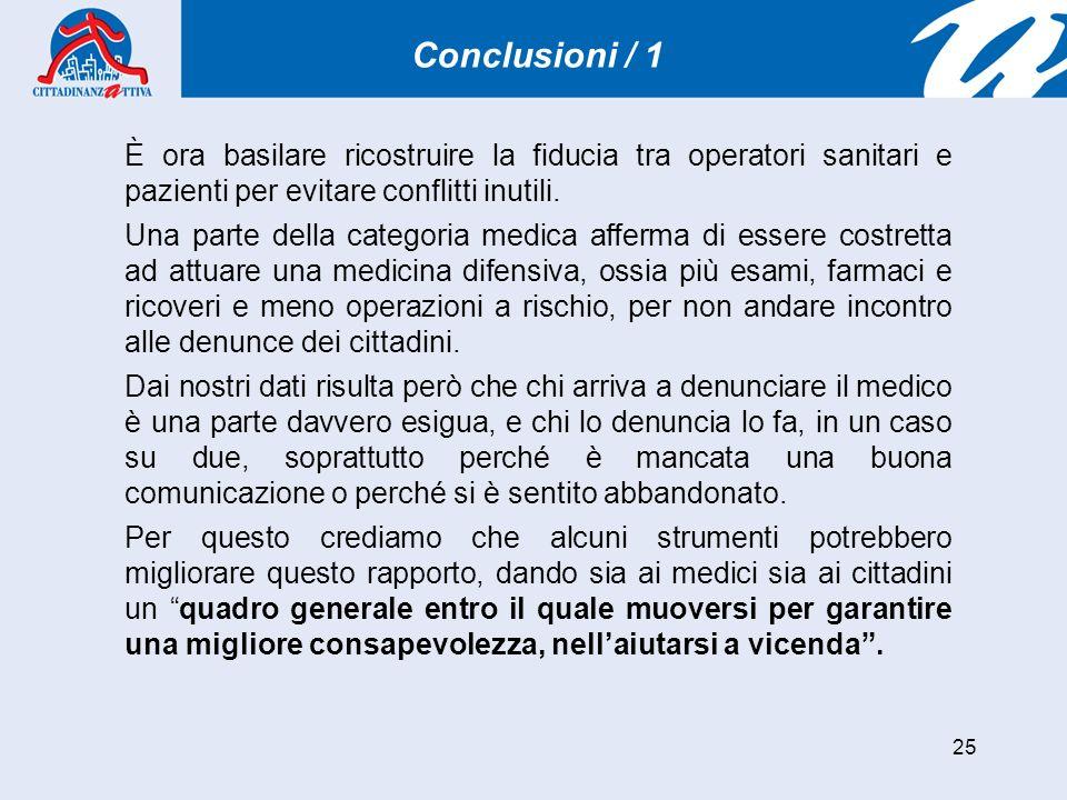 25 È ora basilare ricostruire la fiducia tra operatori sanitari e pazienti per evitare conflitti inutili.