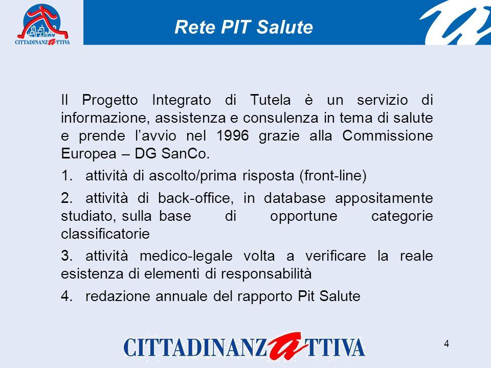 4 Il Progetto Integrato di Tutela è un servizio di informazione, assistenza e consulenza in tema di salute e prende lavvio nel 1996 grazie alla Commissione Europea – DG SanCo.