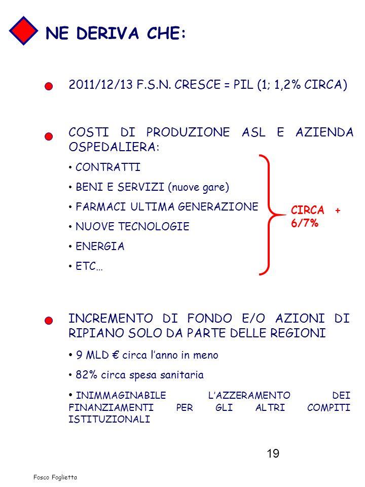 19 NE DERIVA CHE: 2011/12/13 F.S.N. CRESCE = PIL (1; 1,2% CIRCA) COSTI DI PRODUZIONE ASL E AZIENDA OSPEDALIERA: CONTRATTI BENI E SERVIZI (nuove gare)
