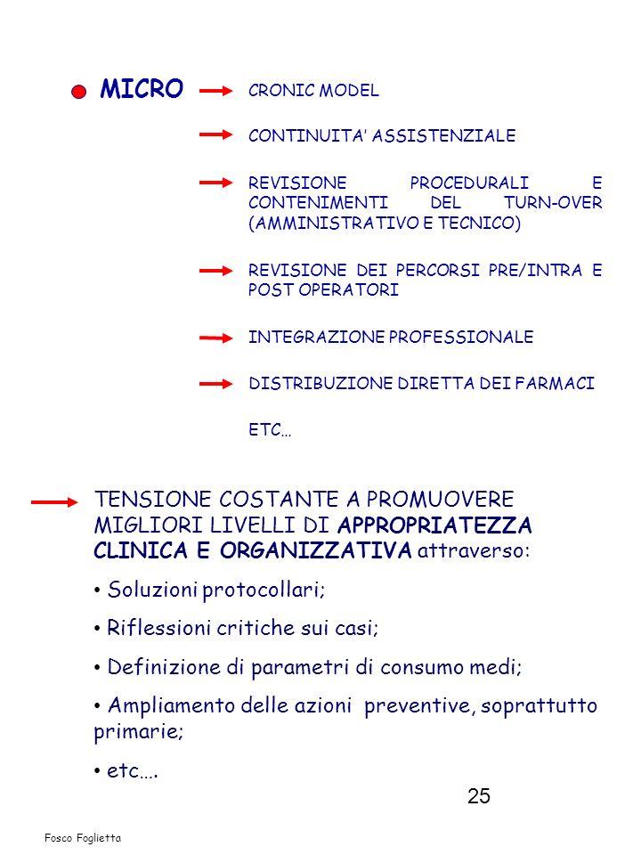25 MICRO CRONIC MODEL CONTINUITA ASSISTENZIALE REVISIONE PROCEDURALI E CONTENIMENTI DEL TURN-OVER (AMMINISTRATIVO E TECNICO) REVISIONE DEI PERCORSI PR