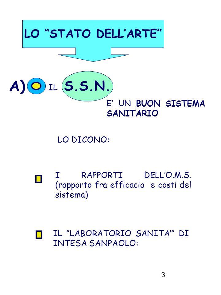 14 A B) LA APPLICAZIONE della RIFORMA del TITOLO V DELLA COSTITUZIONE HA INTRODOTTO LA ASSOLUTA AUTONOMIA REGIONALE IN CAMPO ORGANIZZATIVO E GESTIONALE IL S.S.