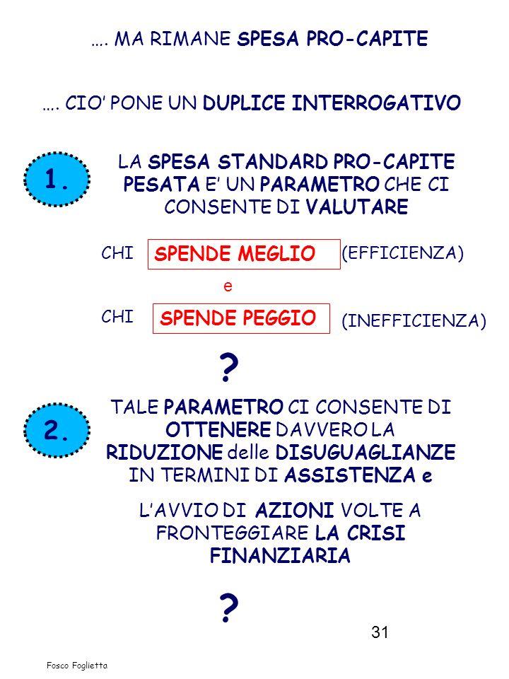 31 Fosco Foglietta …. MA RIMANE SPESA PRO-CAPITE …. CIO PONE UN DUPLICE INTERROGATIVO 1. LA SPESA STANDARD PRO-CAPITE PESATA E UN PARAMETRO CHE CI CON
