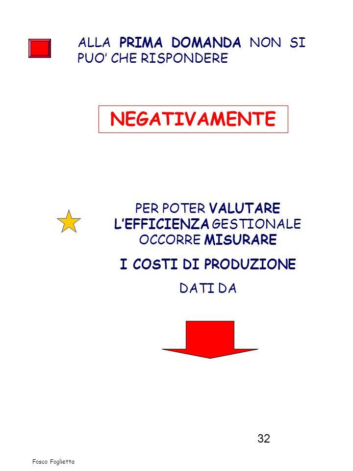 32 Fosco Foglietta ALLA PRIMA DOMANDA NON SI PUO CHE RISPONDERE PER POTER VALUTARE LEFFICIENZA GESTIONALE OCCORRE MISURARE I COSTI DI PRODUZIONE DATI