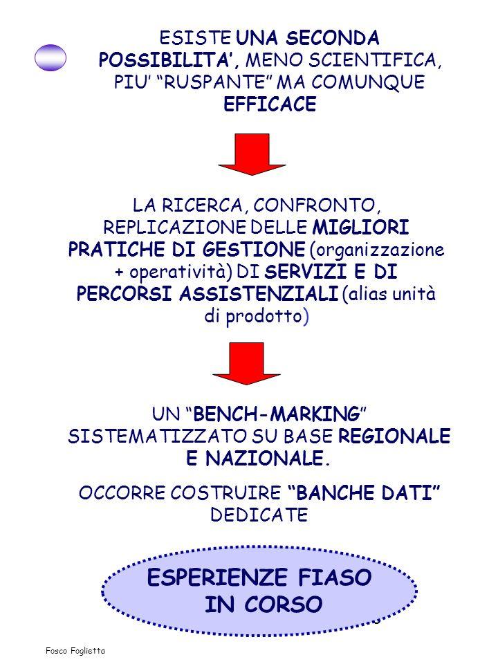 38 Fosco Foglietta ESISTE UNA SECONDA POSSIBILITA, MENO SCIENTIFICA, PIU RUSPANTE MA COMUNQUE EFFICACE LA RICERCA, CONFRONTO, REPLICAZIONE DELLE MIGLI